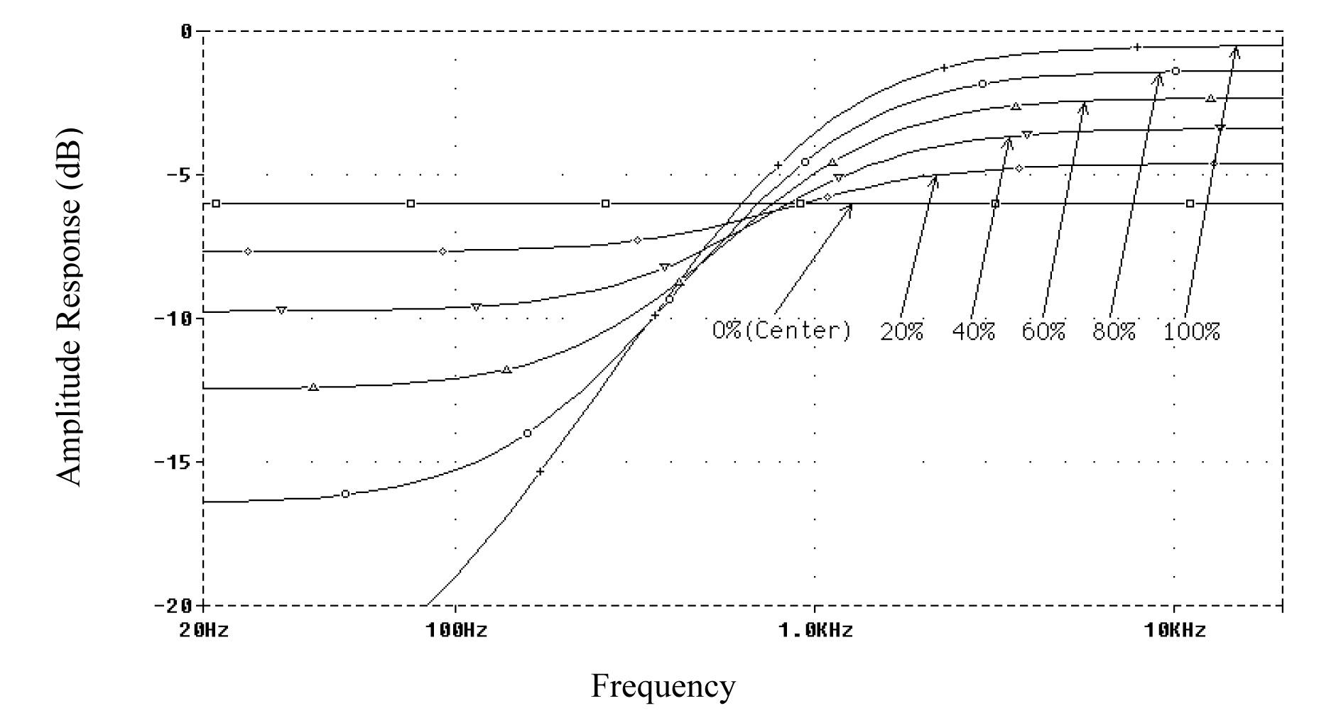 схема регулятора басов