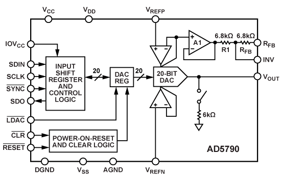 True 16-Bit Accuracy. Key Features. Low 8 nV/=Hz Noise. 40 C to