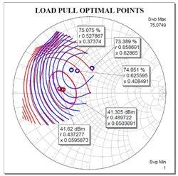 Структурная схема детектора