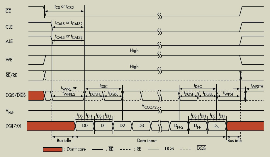 Диаграмма протокола Toggle